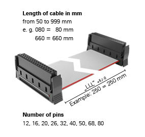 Productkey One27 Cable Assembling standard new 2021